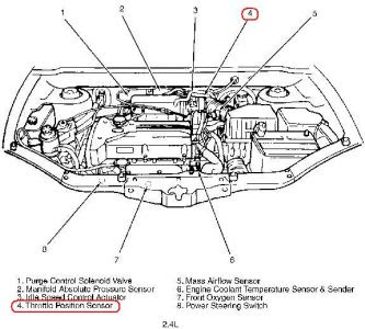 perfect hyundai: 2004 hyundai santa fe throttle position sensor problems  perfect hyundai