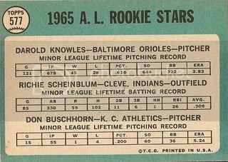 #577 American League Rookies: Darold Knowles, Richie Scheinblum, and Don Buschhorn (back)