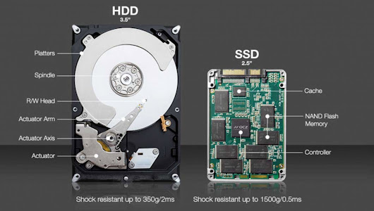 SSDs vs. HDDs Part 2: Sand or Rust? | EE World Online | A network of resources for engineers