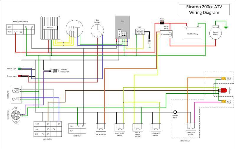 Tao Tao Scooter Wiring Diagram - Wiring Diagrams