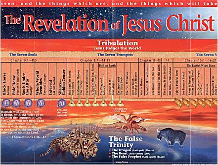 WAHYU YESUS KRISTUS  Blog Penting Dede Wijaya