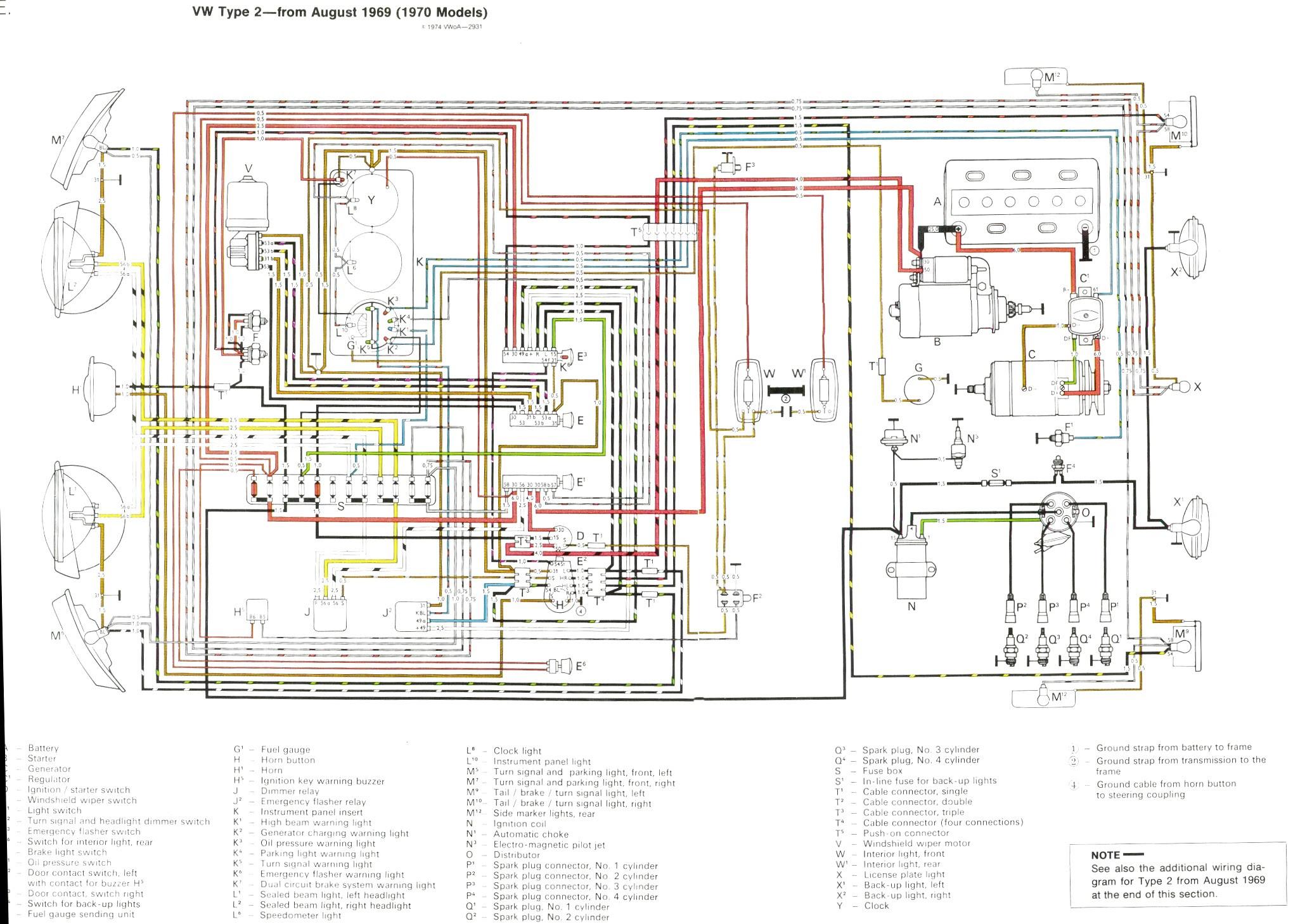 1974 Jeep Cj5 Wiring Diagram - Wiring Diagram