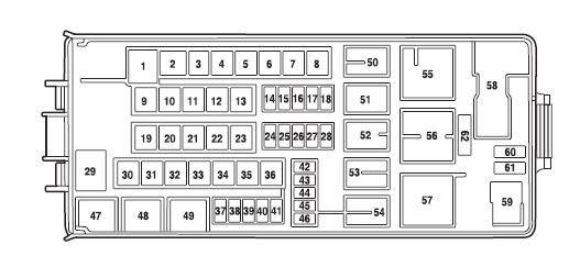 Wiring Diagram: 33 2002 Ford Explorer Sport Fuse Box Diagram