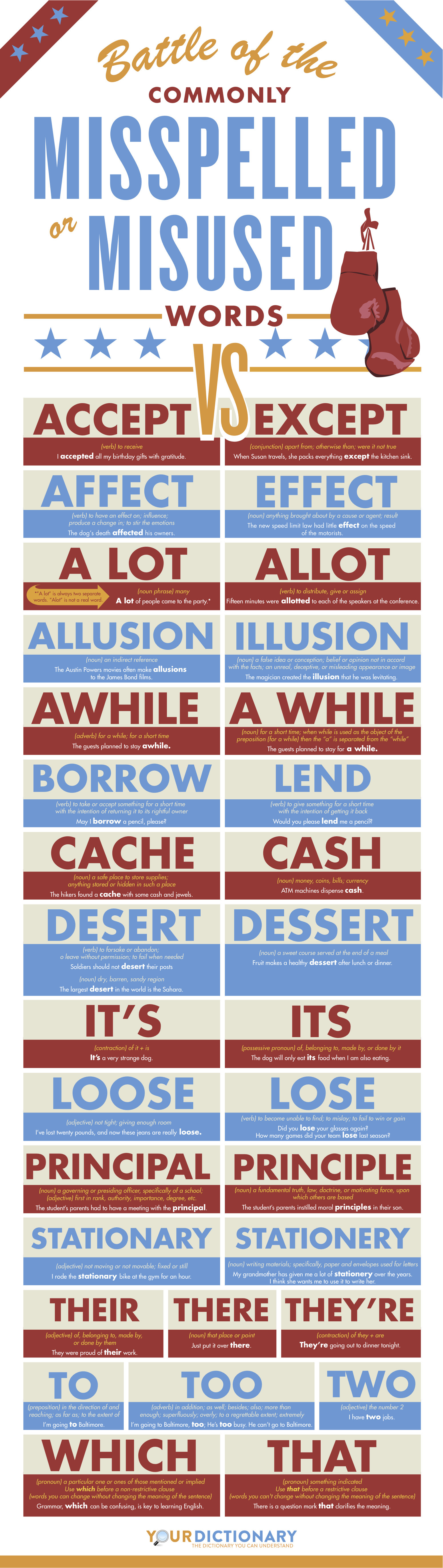 infographic: Battle of the Commonly Misspelled or Misused Words