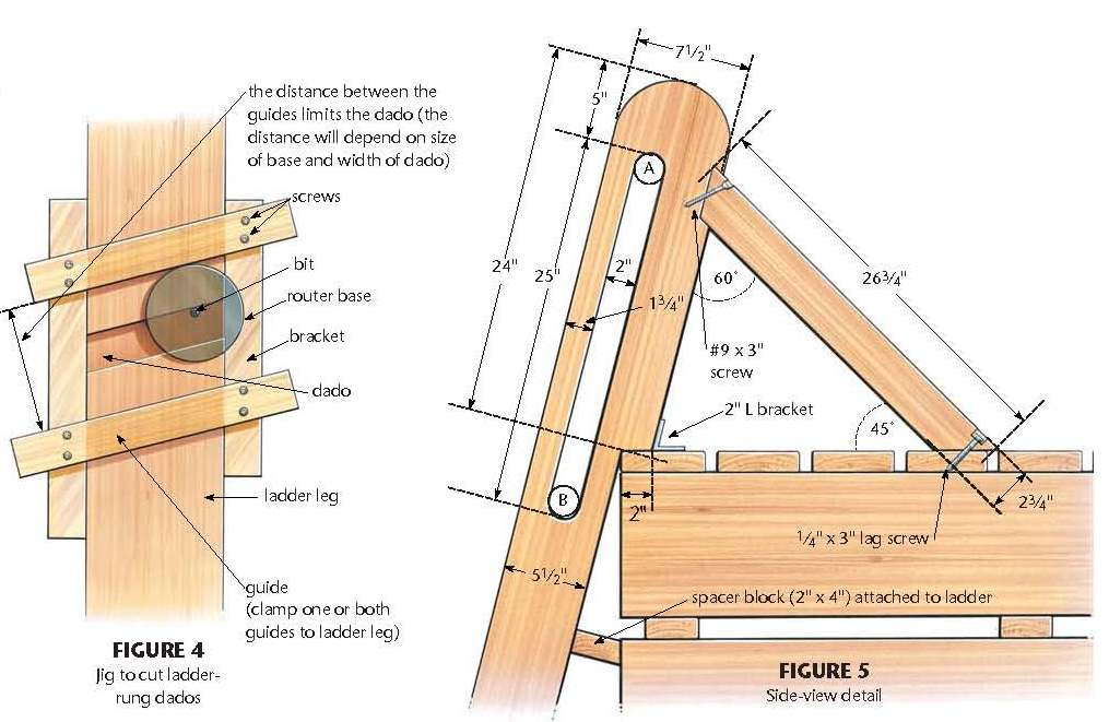 Guide To Get Loft Bed Free Woodworking Plans Magazine Rack Concept