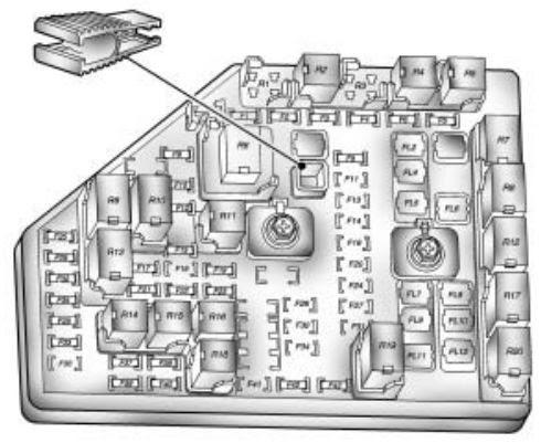 Pontiac G8 2009 Fuse Box Diagram Auto Genius