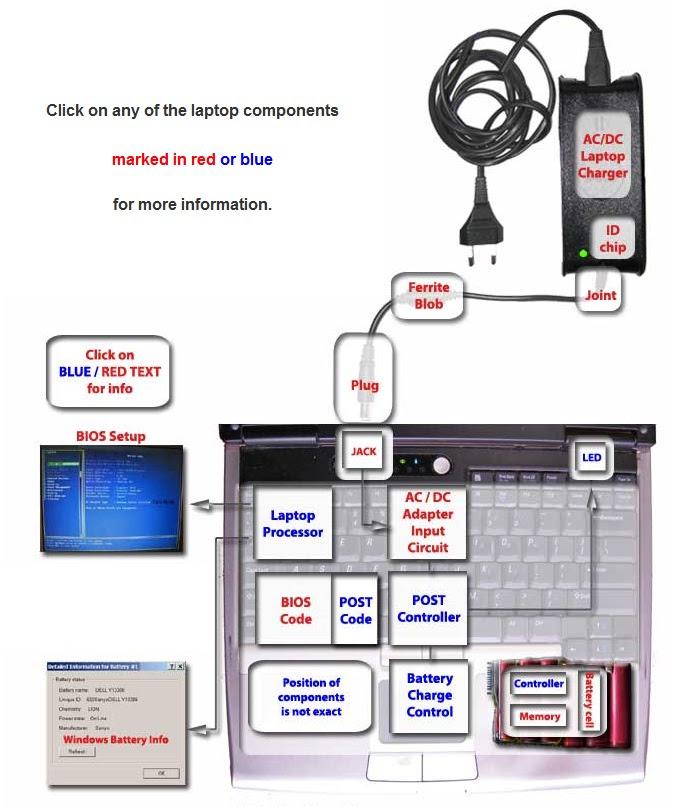 Hp Laptop Battery Pinout Diagram