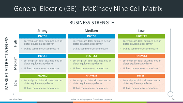 076 PowerPoint General Electric GE McKinsey Matrix