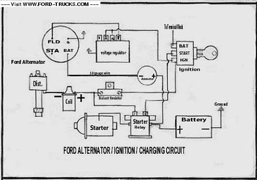 Diagram 1966 Ford Voltage Regulator Wiring Diagram Full Version Hd Quality Wiring Diagram Diagramsmaum Caditwergi It