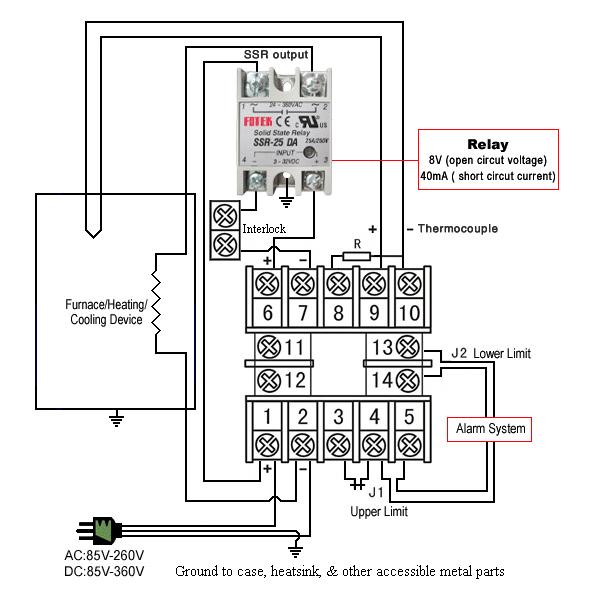 30 Diy Powder Coating Oven Wiring Diagram