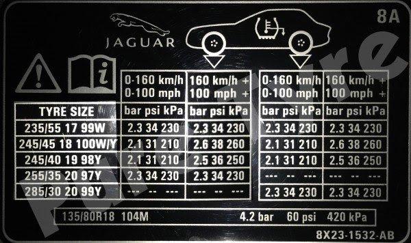 Jaguar Xf Tyre Pressure Placard Pure Tyre 01603 462959