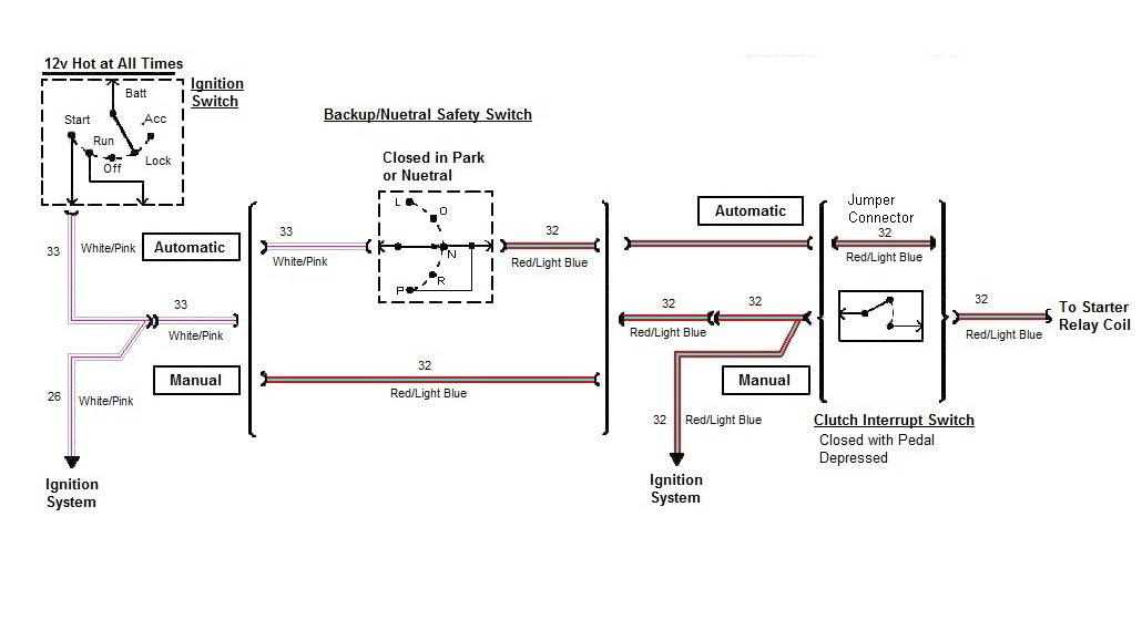 Wiring Diagram Key