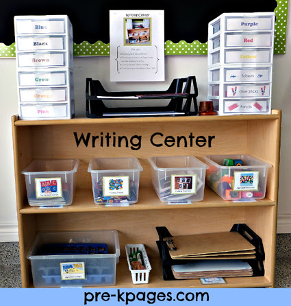 What's in Your Writing Center?