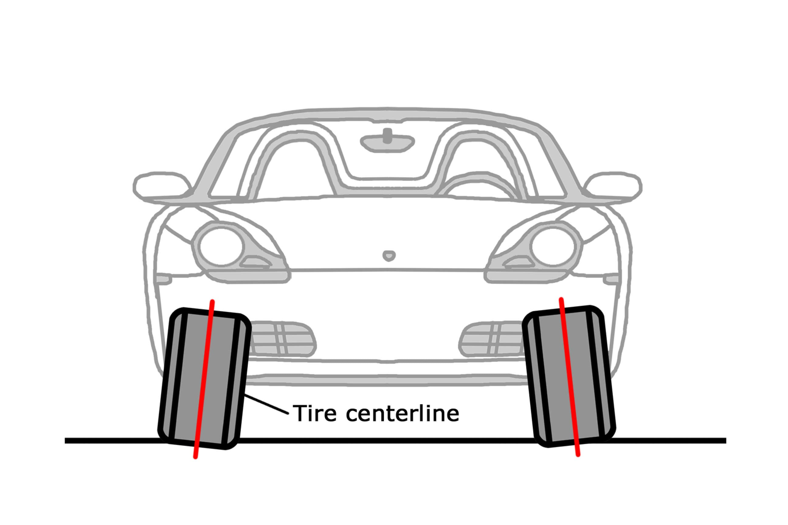 Image Result For Car Wheel Alignment Wear