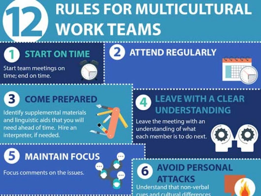Tip For Building Highly Successful Multicultural Teams