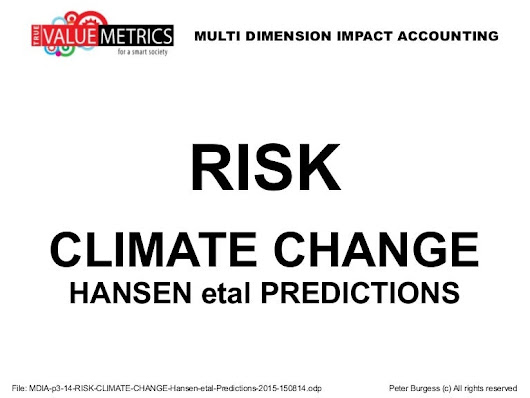 RISK p3-14 CLIMATE CHANGE ... Hansen et al predictions 2015 150814