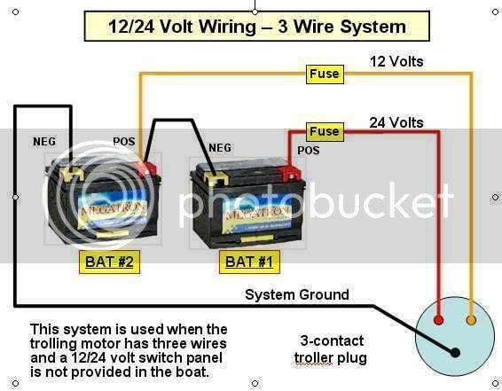 Wiring Diagram  8 24 Volt Trolling Motor Wiring Diagram