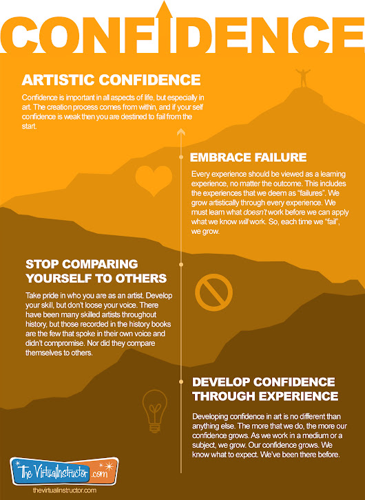 Artistic Confidence-Why You Need It and How to Grow It