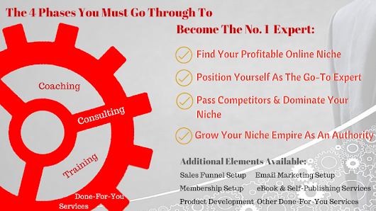 Build Your Business Online And Monetize Your Expertise