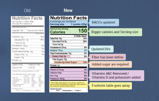 The future is now: Thousands of products already sport the revamped Nutrition Facts label