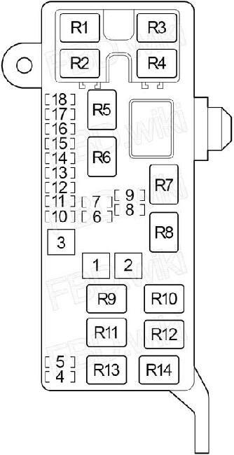 2005 2015 Mitsubishi L200 Triton Fuse Diagram