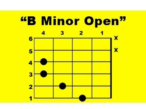 r-sr: F#m Chord