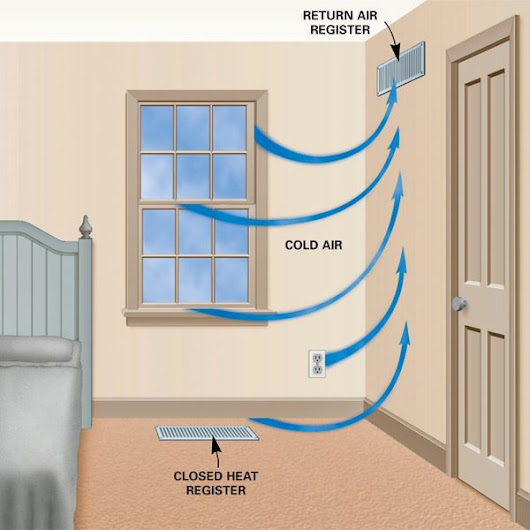 Save Energy by Closing Heat Registers | The Family Handyman