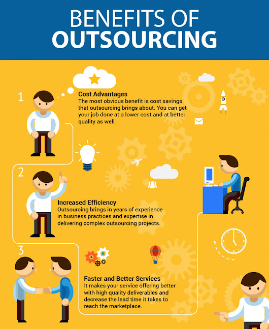 78 Marketing Tasks You Should Outsource Immediately