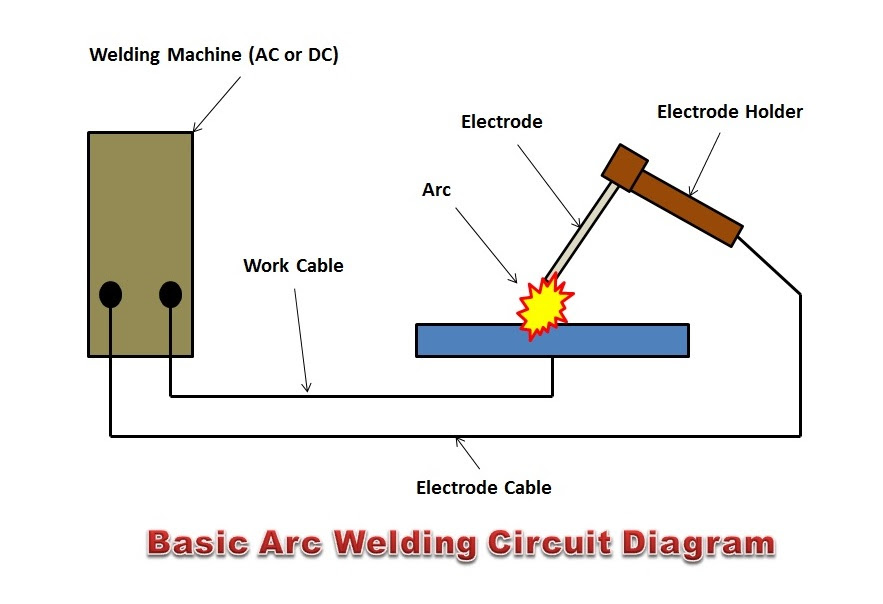 Diagram Spot Welding Circuit Diagram Full Version Hd Quality Circuit Diagram Uwiringx18 Locandadossello It