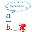 Multiplication de fractions