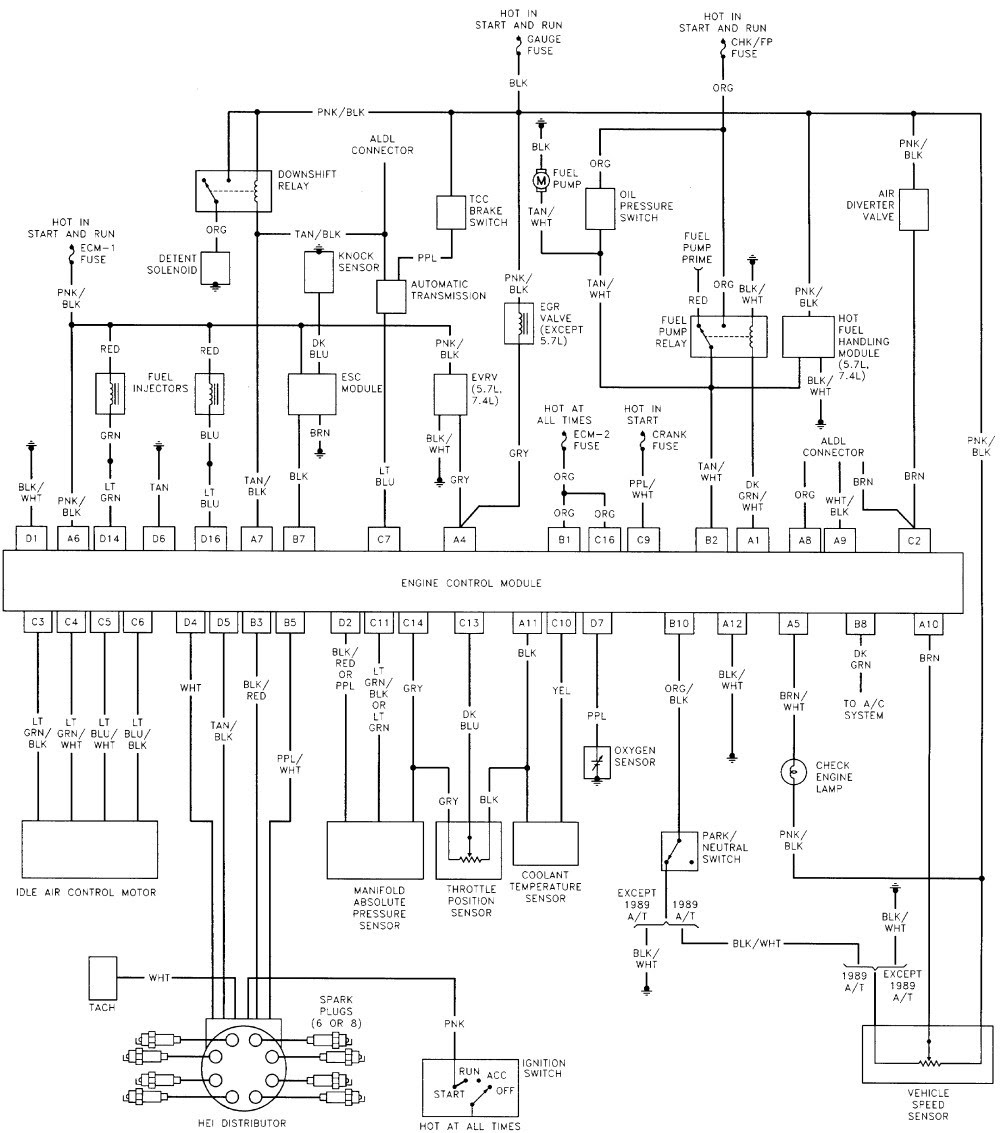 Rv Converter Charger Wiring Diagram: Fleetwood Camper Wiring Schematic