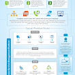 Repair Order Tracking Process - Repair Management (Infographic)