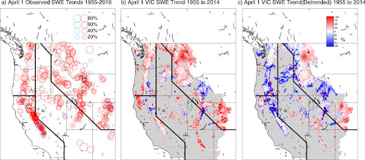Snow Declines in the American West