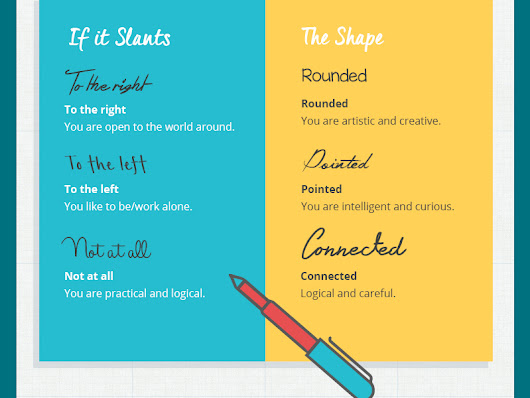 What Does YOUR Handwriting Say About You? [INFOGRAPHIC] | WTD