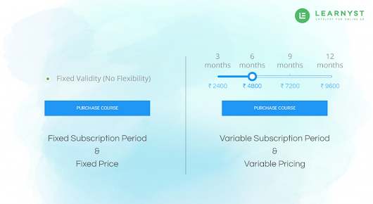 Now Offer Dynamic Pricing On Your Course With The Variable Pricing
