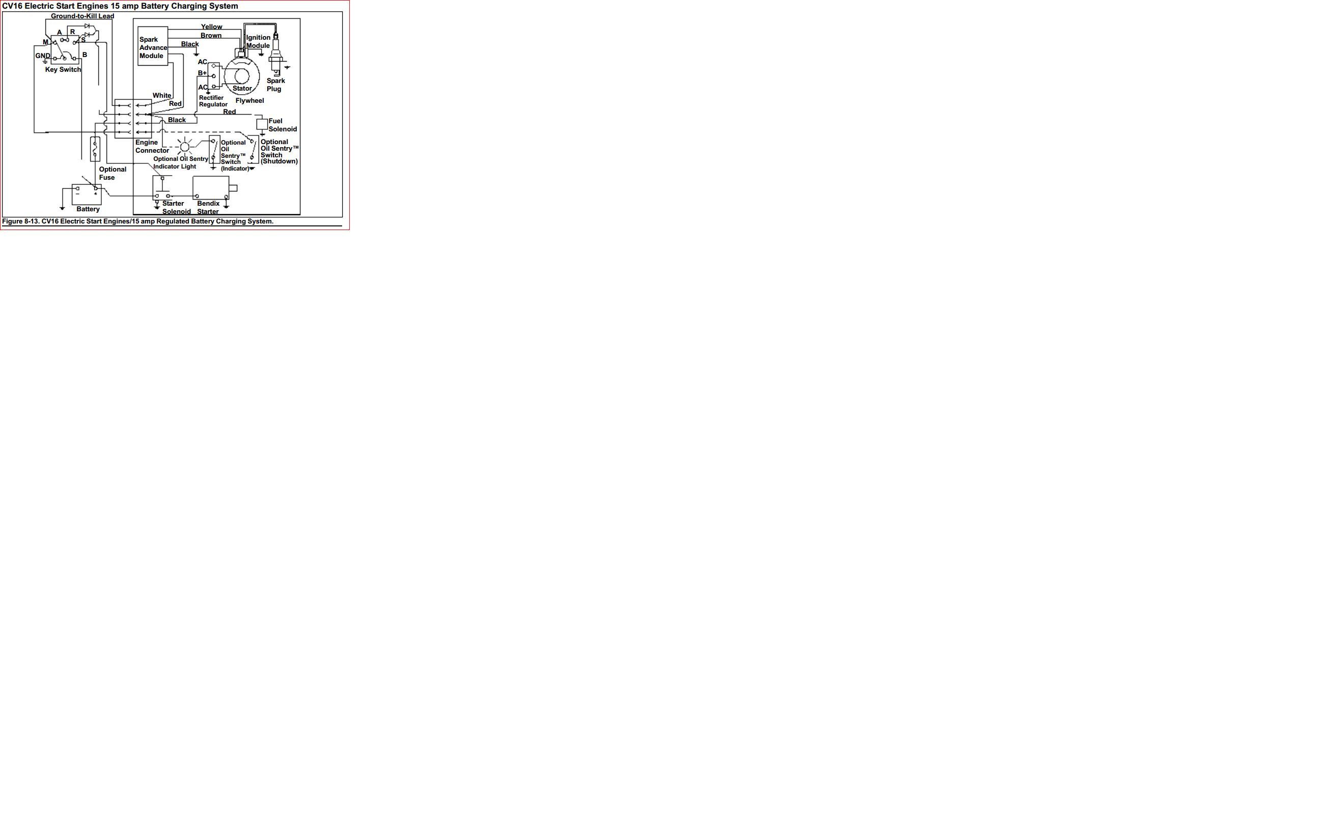 Kohler Cv16S Wiring Diagram from lh3.googleusercontent.com