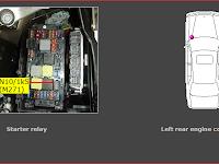 39+ 2002 Mercedes C230 Fuse Box Diagram Pics