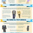 Why you should Dress Well?