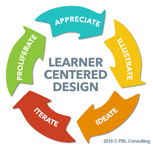 When did we decide to be boring? | PBL CONSULTING