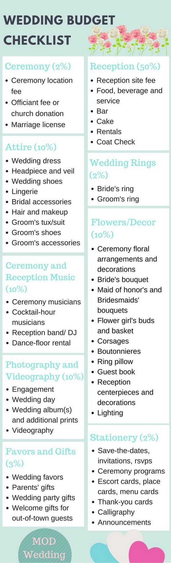 10 Useful Wedding Planning Infographics to Give Some Ideas and Tips - Oh Best Day Ever