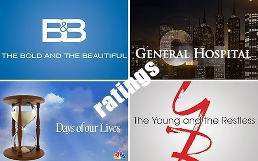 Ratings Report for the Week of June 11-15, 2018 | Soap Opera Network