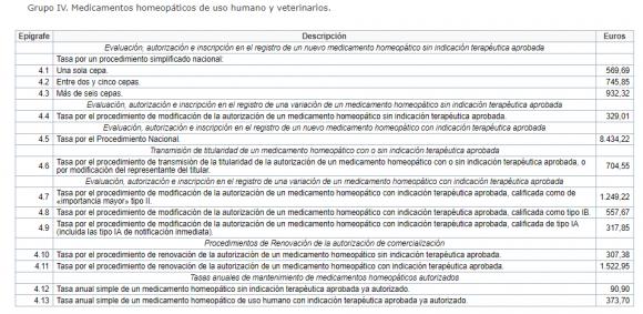 Cuadro de tasas establecido en la Ley. Por un producto sin indicación terapéutica, como pueden ver, se tendría que abonar entre ** y ** € (epígrafes **); en su lugar se cobrarán 90€ (epígrafe)