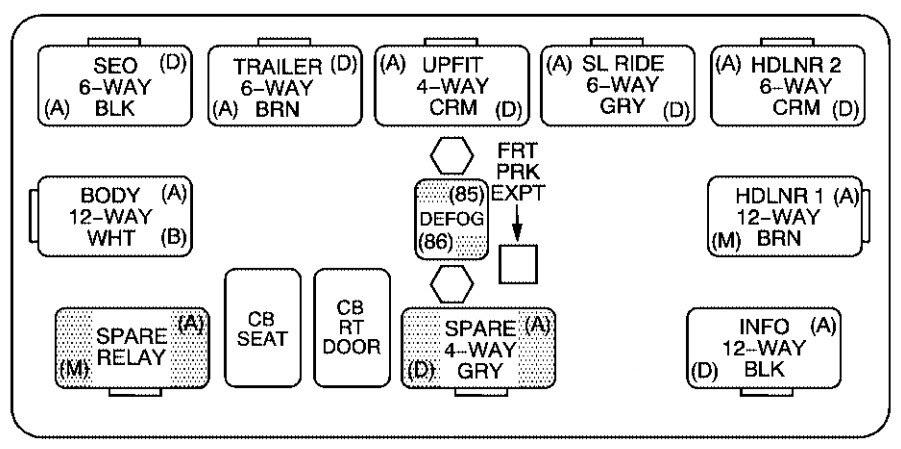 Chevrolet Tahoe 2006 Fuse Box Diagram Auto Genius