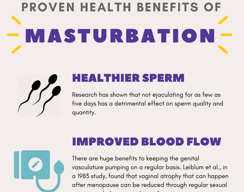 A Healthy Life Health Benefits Of Masturbation Infographic Sexual Health Masturbate Body Positivity Sex Positive Health Wellness Self Care Pleasure