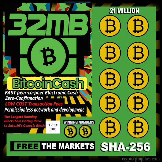 Five Reasons Why Bitcoin Cash is About to Win Big - Bitcoin News