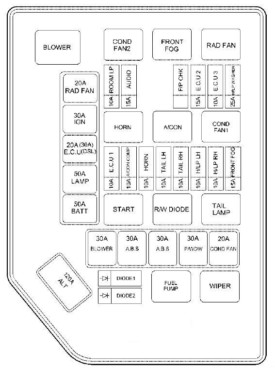 2000 Hyundai Elantra Fuse Box Diagram Wiring Diagram Approval A Approval A Zaafran It