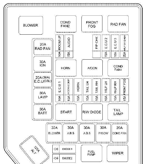 35 2000 Pontiac Bonneville Fuse Box Diagram