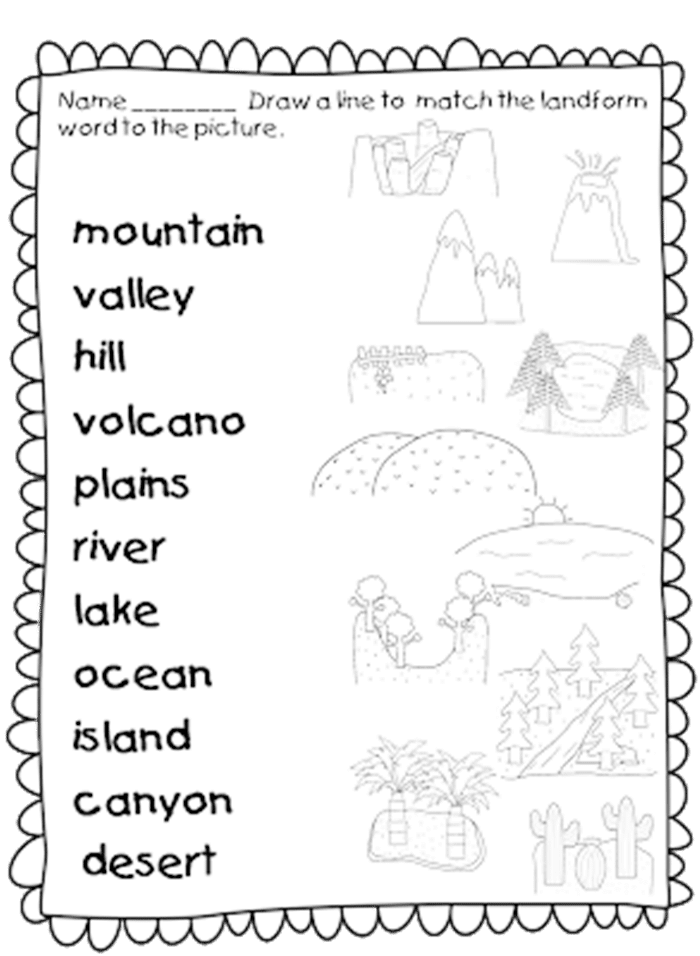 21 Landforms for Kids Activities and Lesson Plans Landforms Worksheet Set for first grade Teach Junkie