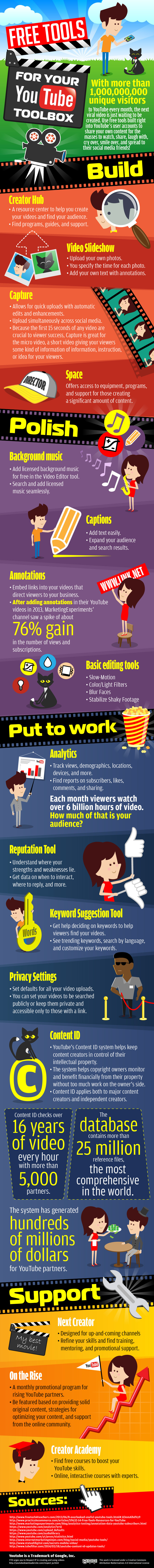 Free Tools For Your YouTube Toolbox - #infographic #onlinemarketing