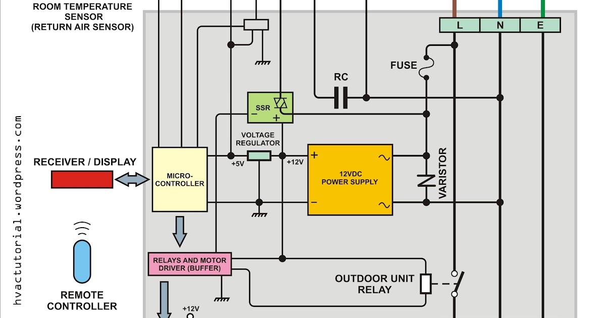 Mitsubishi L300 Air Con Wiring Diagram